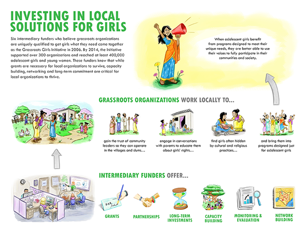 Grassroots-Infographic-FullColor